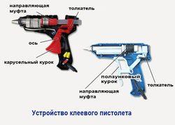principy_raboty_kleyashhego_pistoleta_1